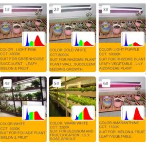 120 cm - LED GROW trubica pre kaktusy a sukulenty, 18W,  plné spektrum slabo-ružová